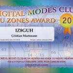ITU-20_3632_IZ8GUH